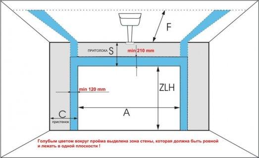 Схема установки гаражных