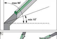 Як встановити мансардне вікно