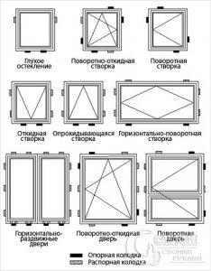 Установка дерев'яного вікна за допомогою дерев'яних колодок